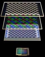 Fujifilm Super CCD EXR Sensor