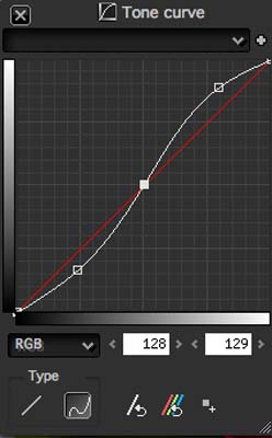 Silkypix Developer Studio - Tone Curve